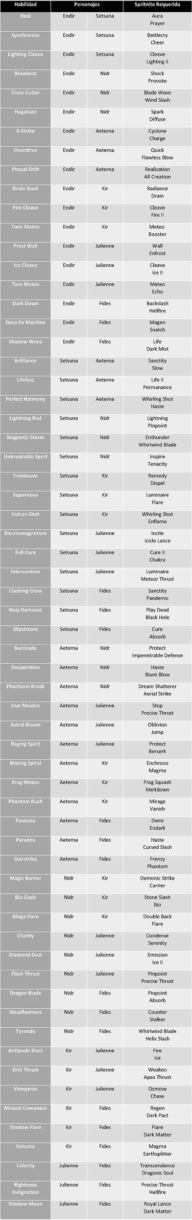 i-am-setsuna-combinaciones-(3)