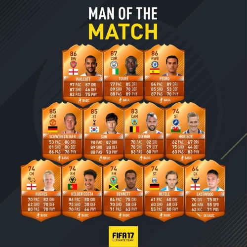 MOTM de FIFA 17